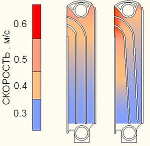 Скорость потока нагреваемого воздуха в алюминиевом радиаторе TENRAD